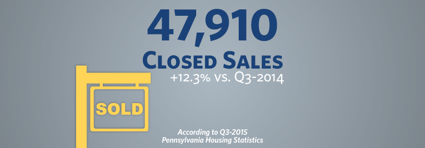 PA State Sales